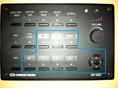 BluRay DVD Player control buttons located in second and third rows