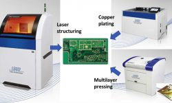 Printed Circuit Board (PCB) Fabrication Station