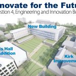 Innovate for the Future