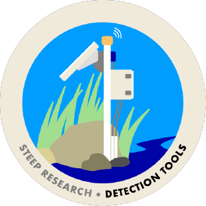 STEEP Research: Detection Tools